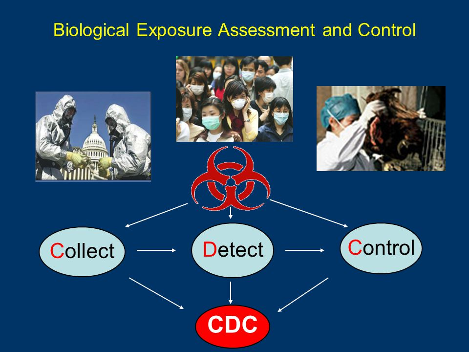 Biological Exposure Assessment and Control