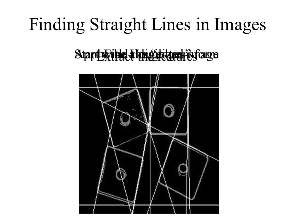 Finding Straight Lines in Images
