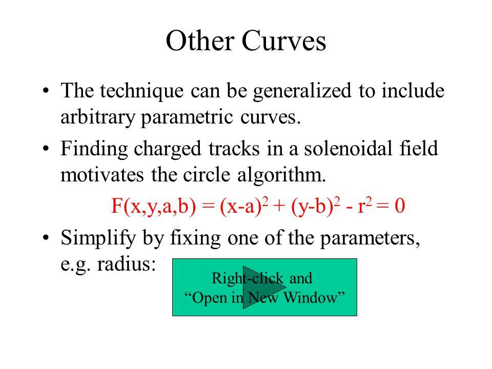 F(x,y,a,b) = (x-a)2 + (y-b)2 - r2 = 0