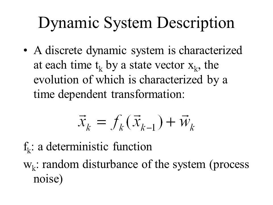 Dynamic System Description