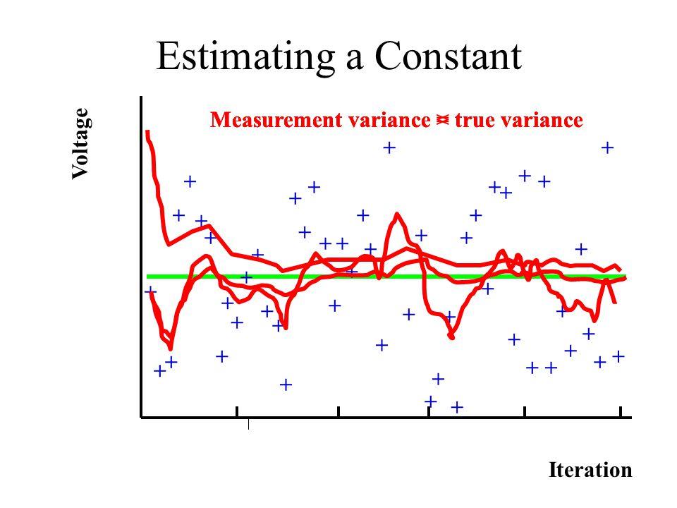 Estimating a Constant Iteration Voltage +