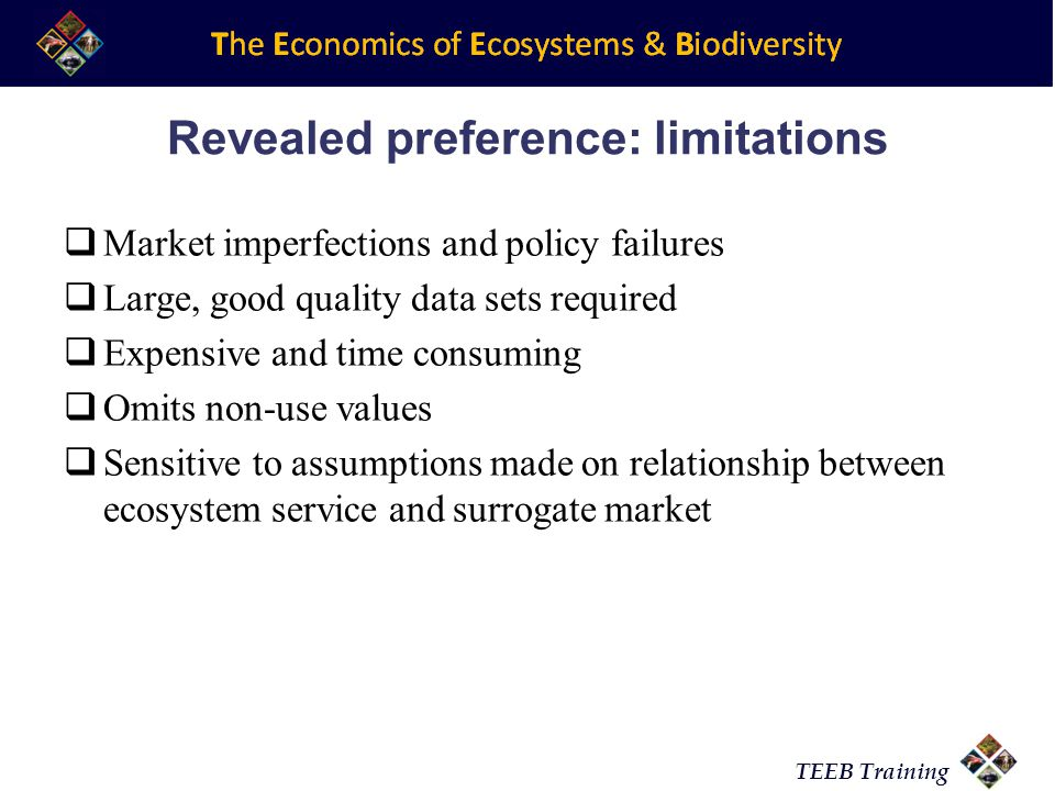 Revealed preference: limitations