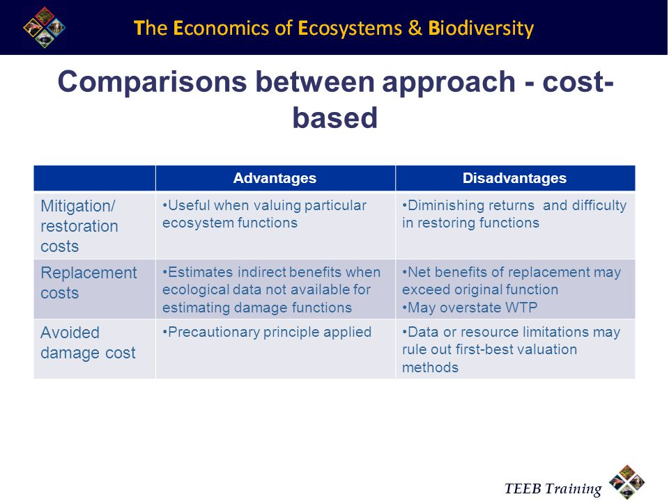 Comparisons between approach - cost-based