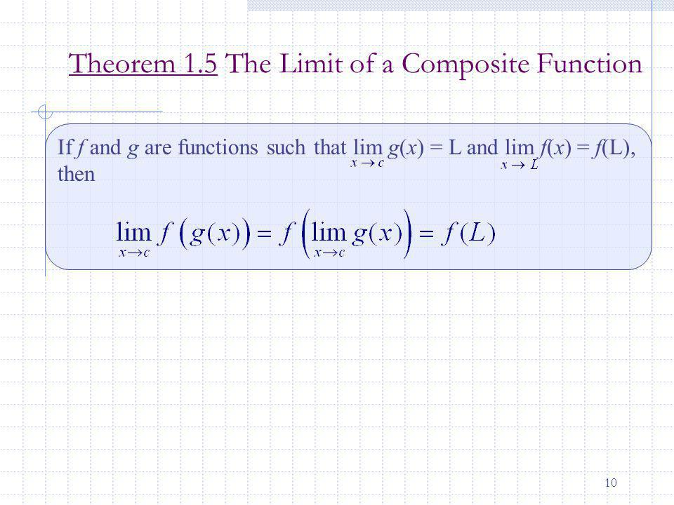Theorem 1.5 The Limit of a Composite Function