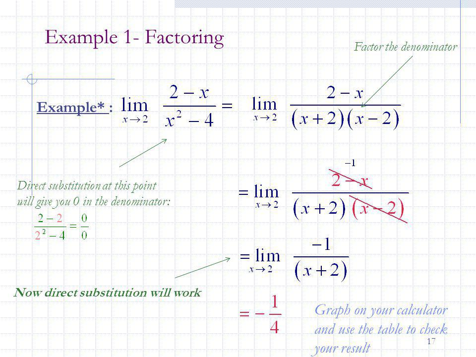 Example 1- Factoring Example* :