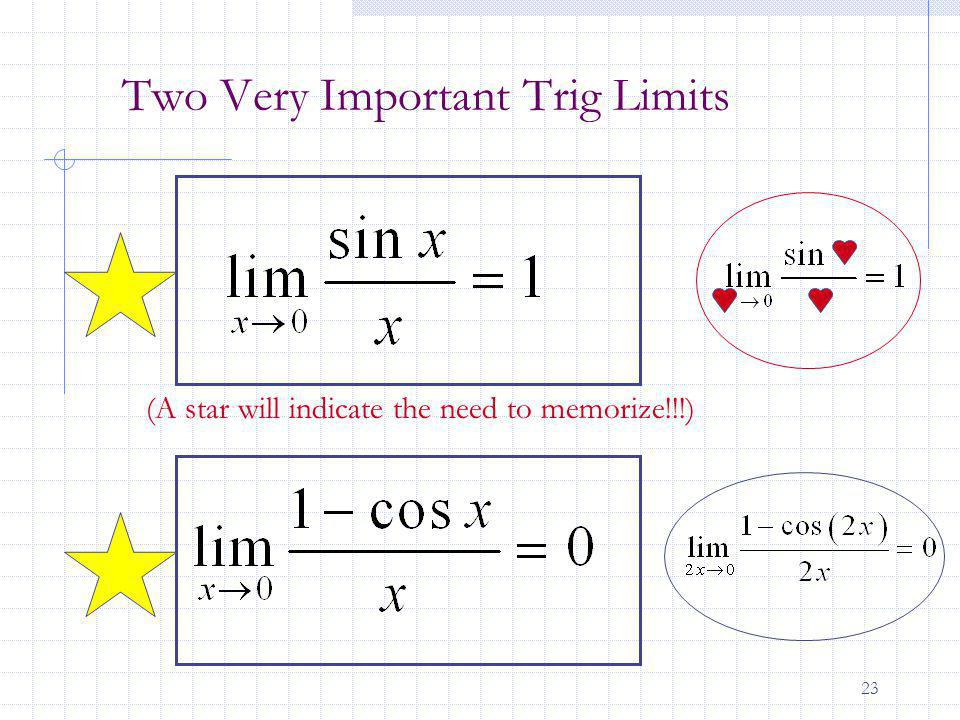 Two Very Important Trig Limits