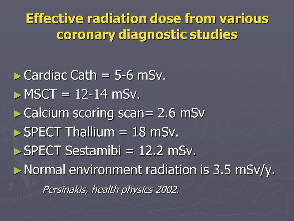 Effective radiation dose from various coronary diagnostic studies