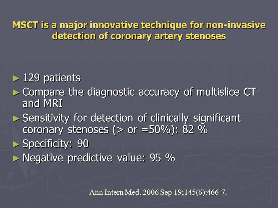 Compare the diagnostic accuracy of multislice CT and MRI