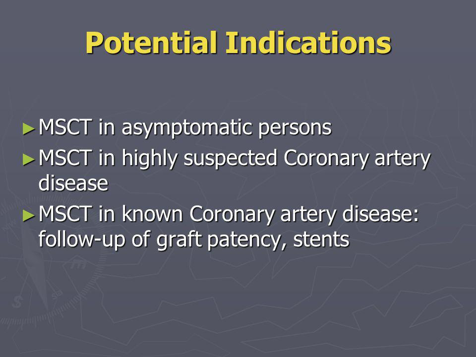 Potential Indications