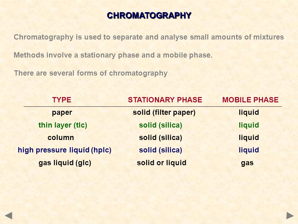 CHROMATOGRAPHY Chromatography is used to separate and analyse small amounts of mixtures. Methods involve a stationary phase and a mobile phase.