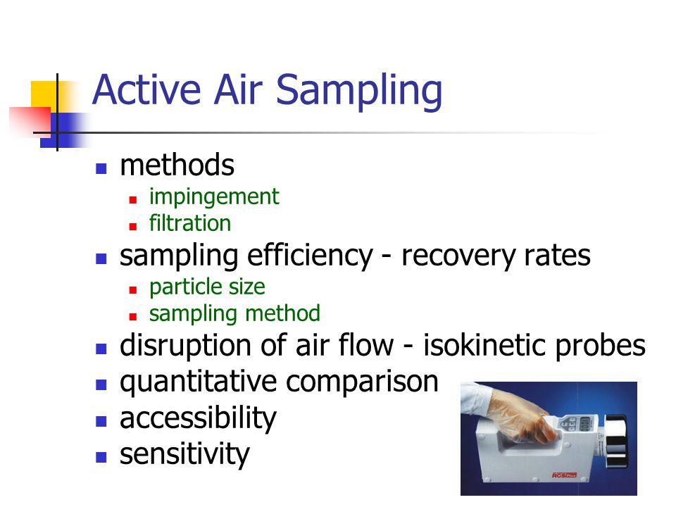 Active Air Sampling methods sampling efficiency - recovery rates