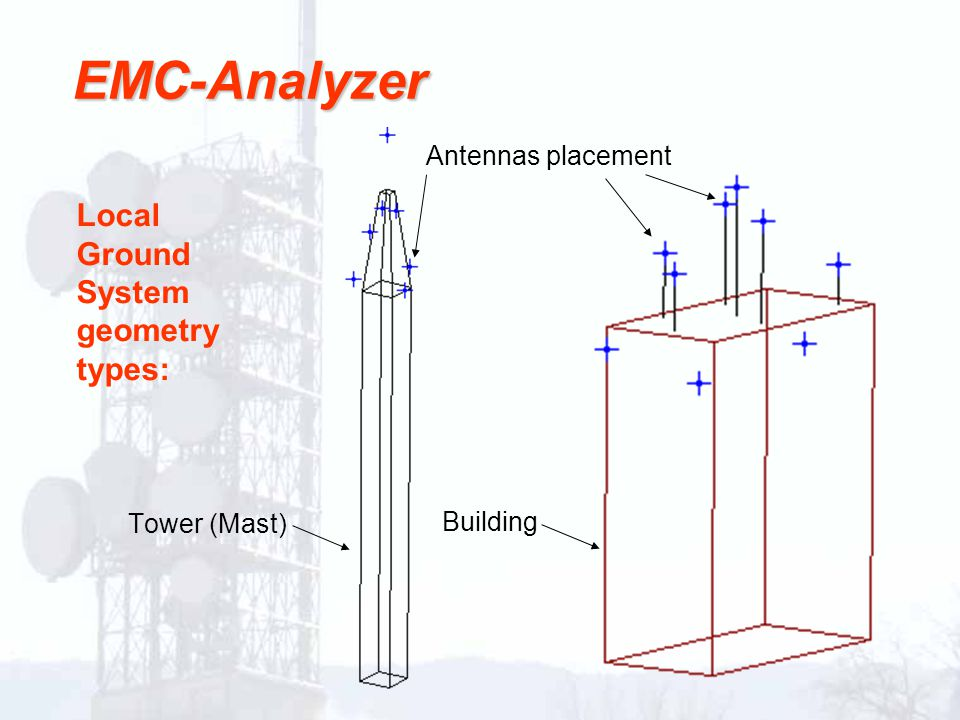 EMC-Analyzer Local Ground System geometry types: Antennas placement