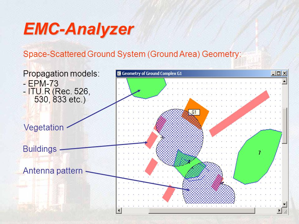 EMC-Analyzer Space-Scattered Ground System (Ground Area) Geometry: