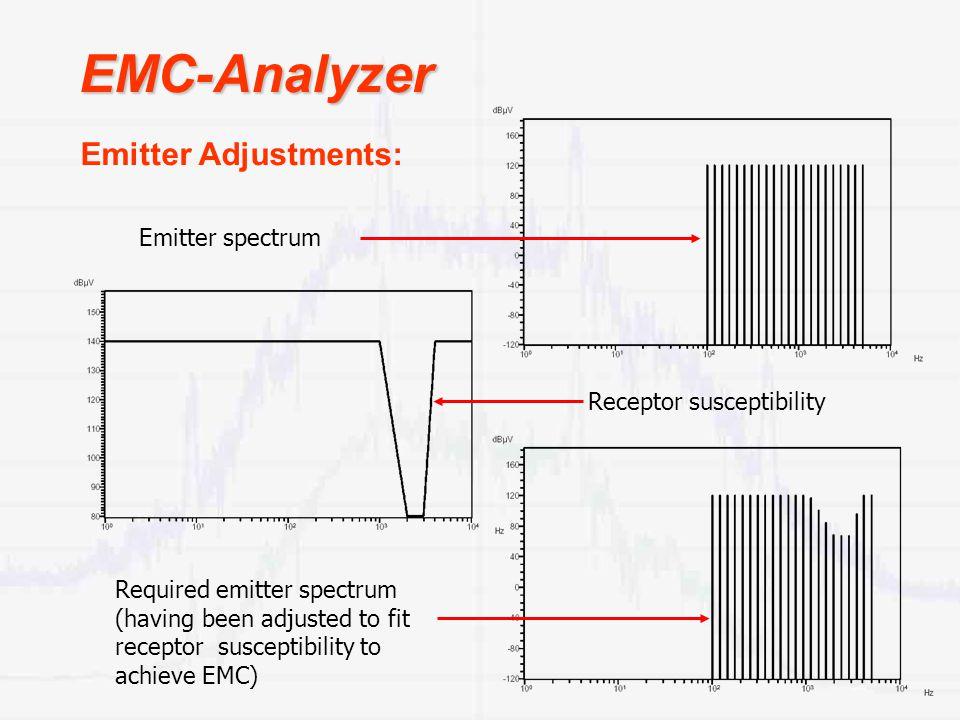 EMC-Analyzer Emitter Adjustments: Emitter spectrum