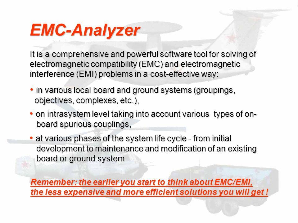 EMC-Analyzer