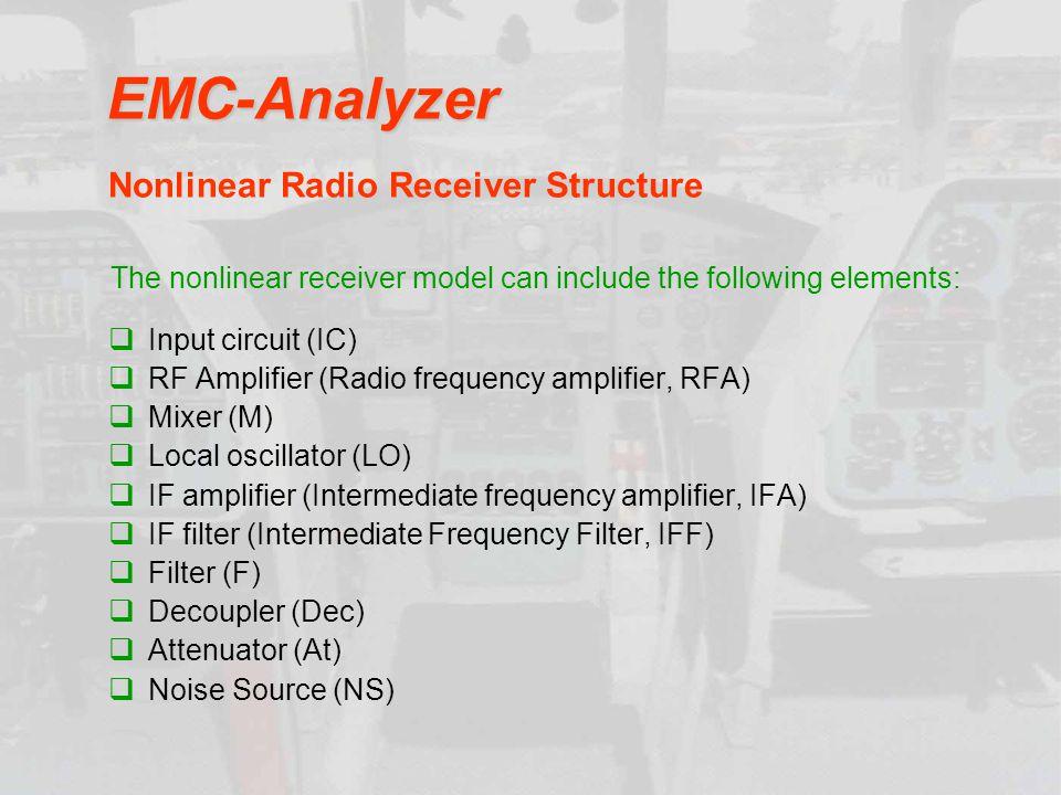 EMC-Analyzer Nonlinear Radio Receiver Structure