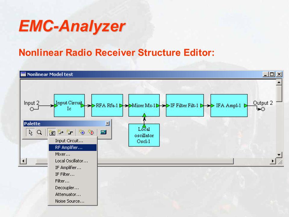 EMC-Analyzer Nonlinear Radio Receiver Structure Editor: