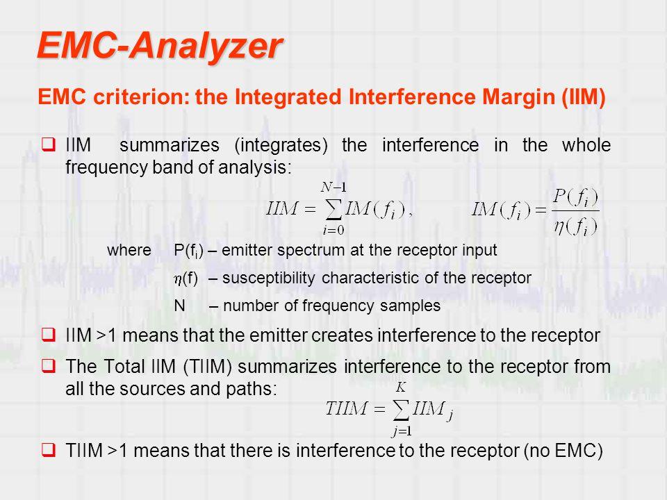 EMC-Analyzer EMC criterion: the Integrated Interference Margin (IIM)