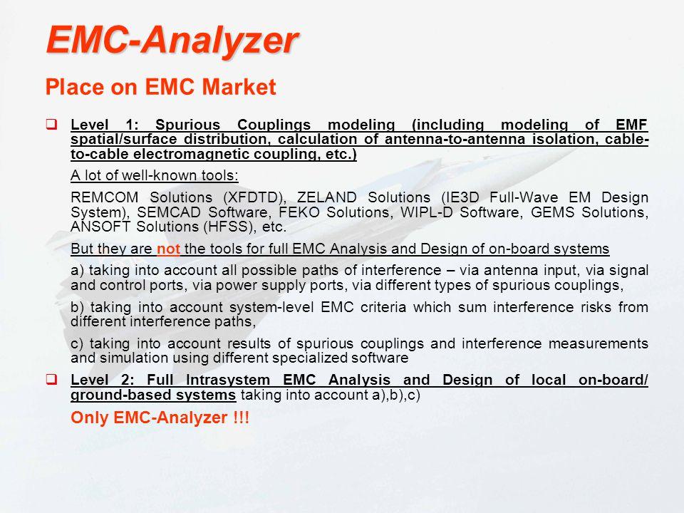 EMC-Analyzer Place on EMC Market