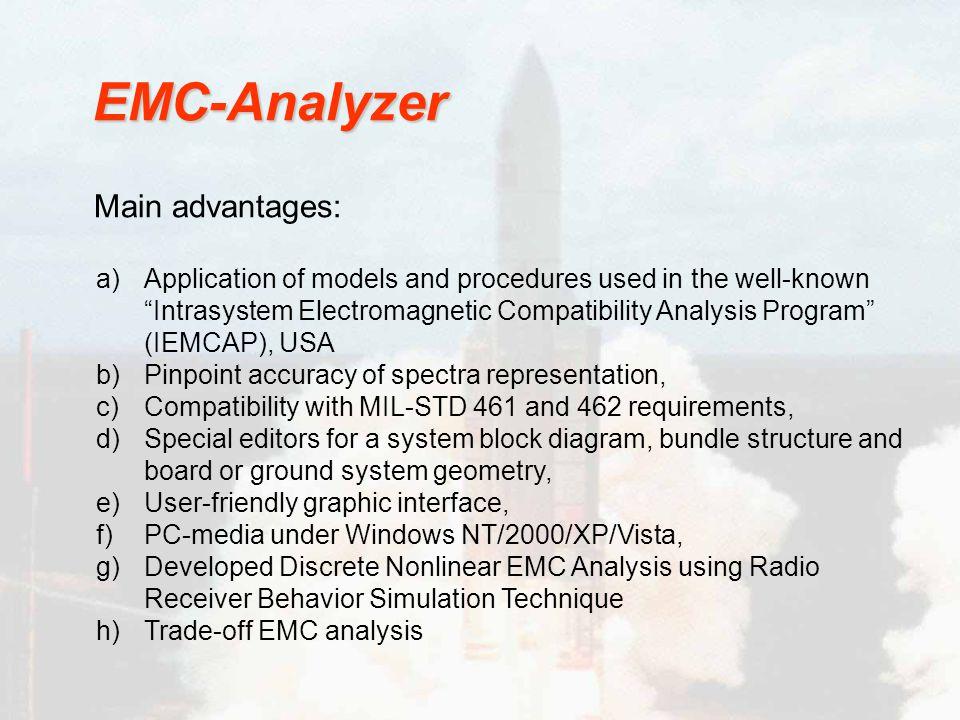 EMC-Analyzer Main advantages: