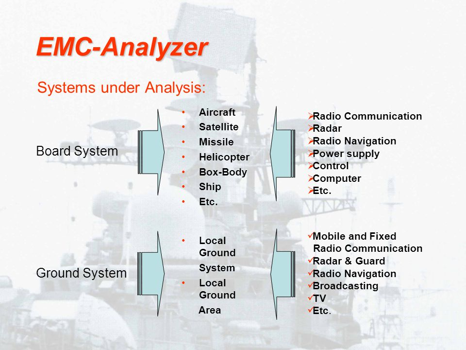 Systems under Analysis: