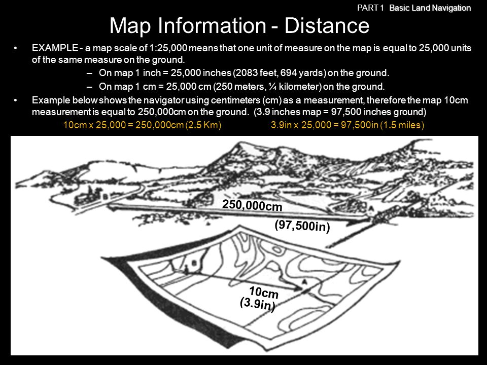 Map Information - Distance