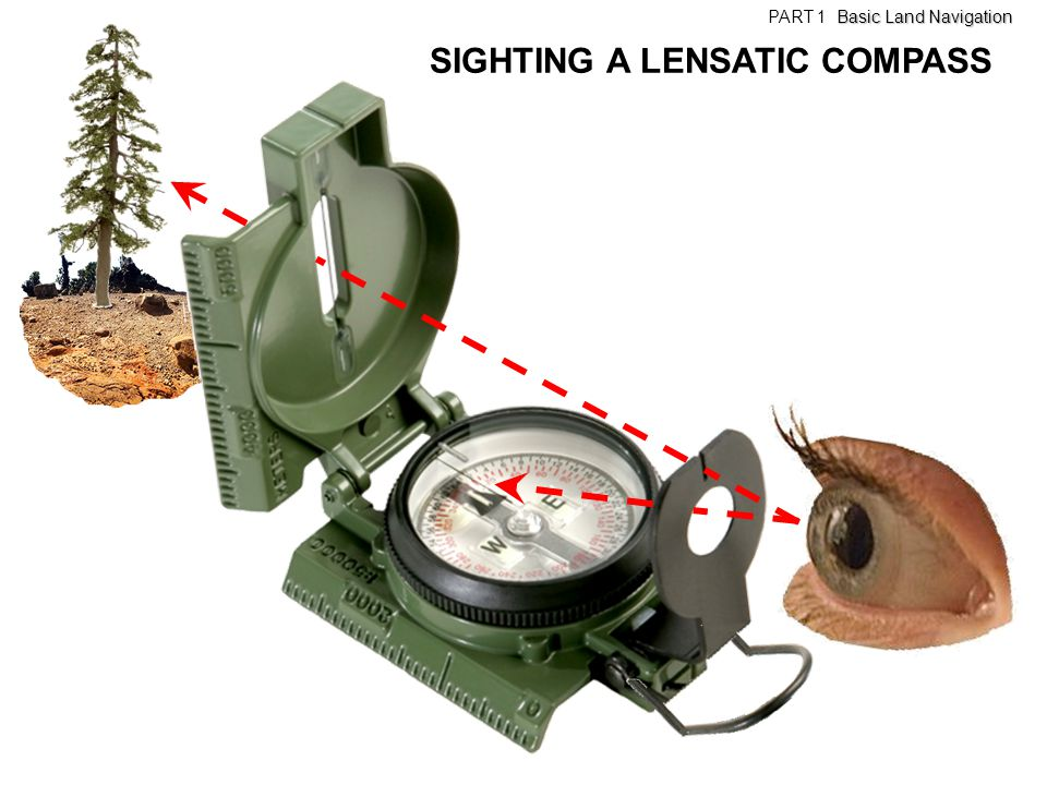 SIGHTING A LENSATIC COMPASS