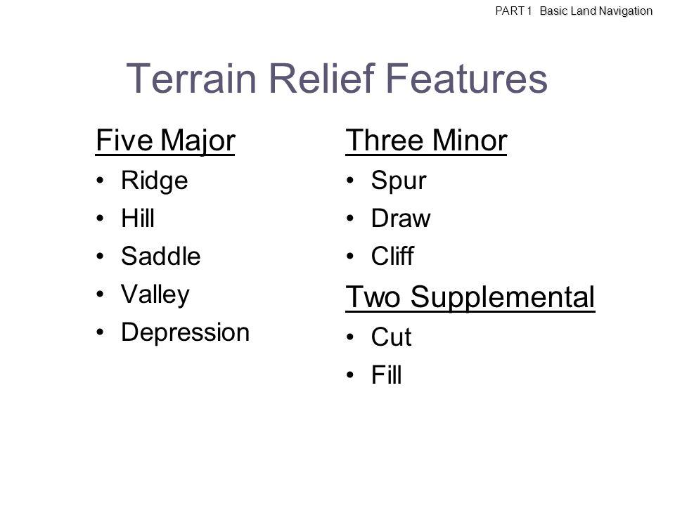 Terrain Relief Features