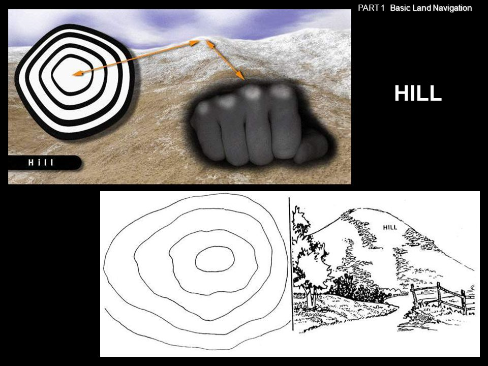 HILL PART 1 Basic Land Navigation