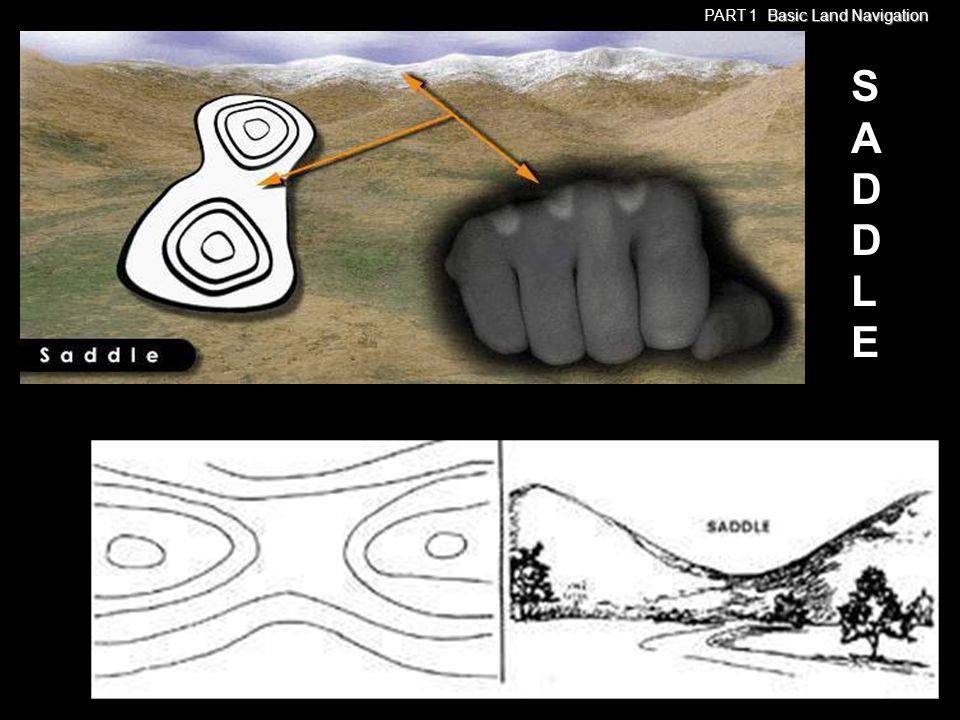 SADDLE PART 1 Basic Land Navigation