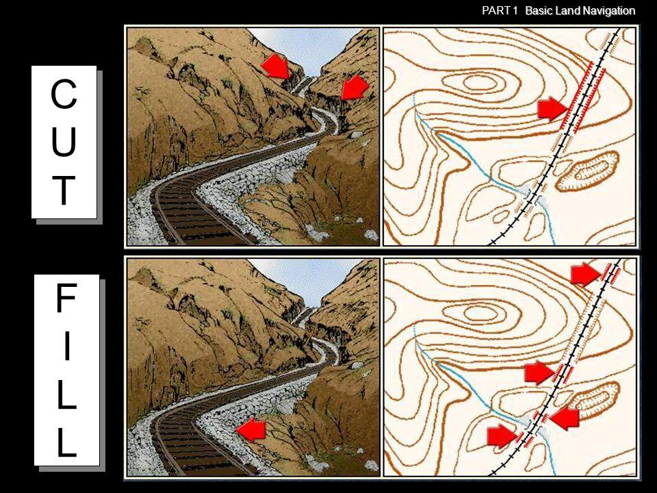 C U T F I L L PART 1 Basic Land Navigation