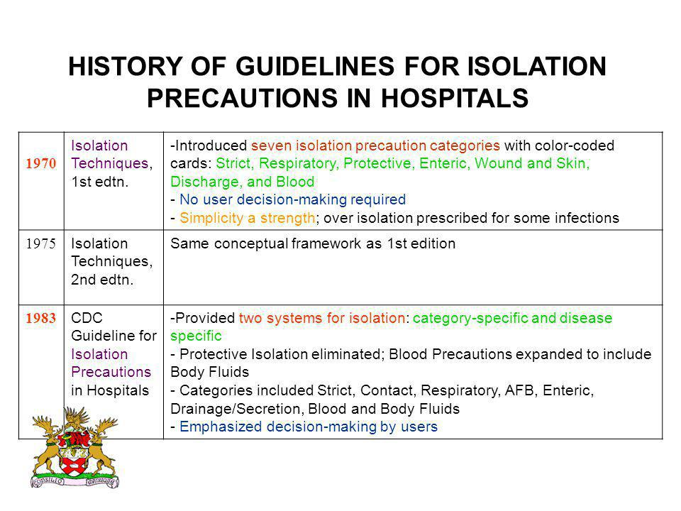 cdc guidelines for infection control in hospitals