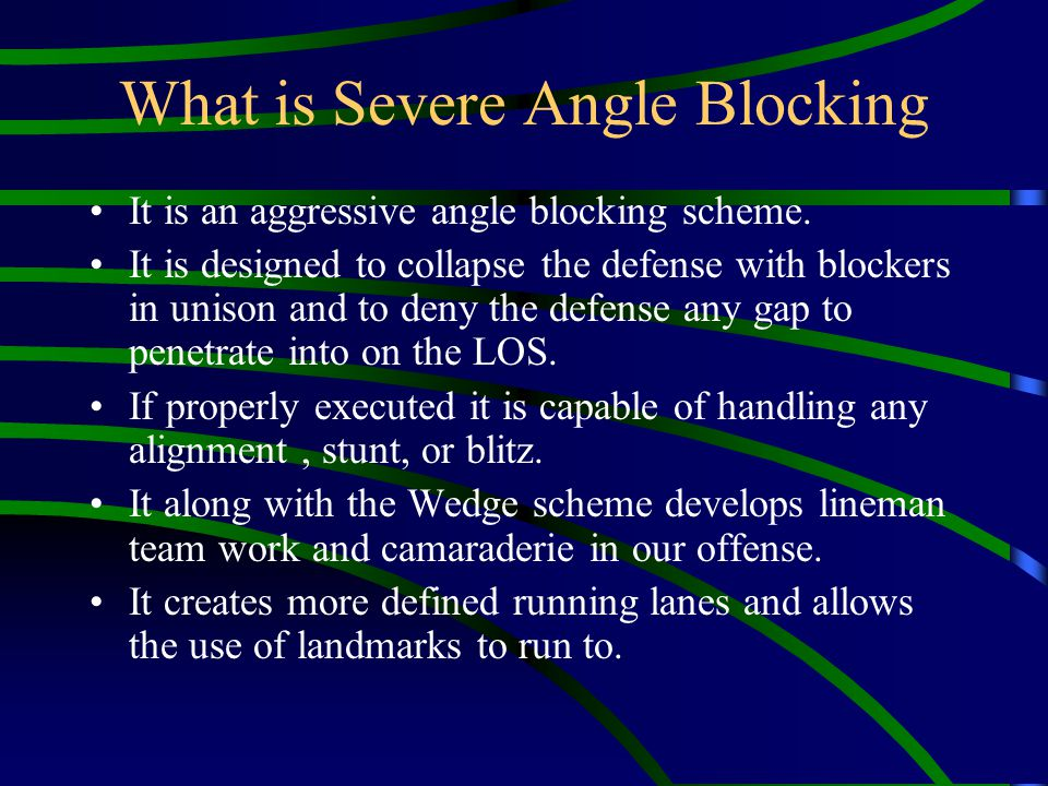 What is Severe Angle Blocking