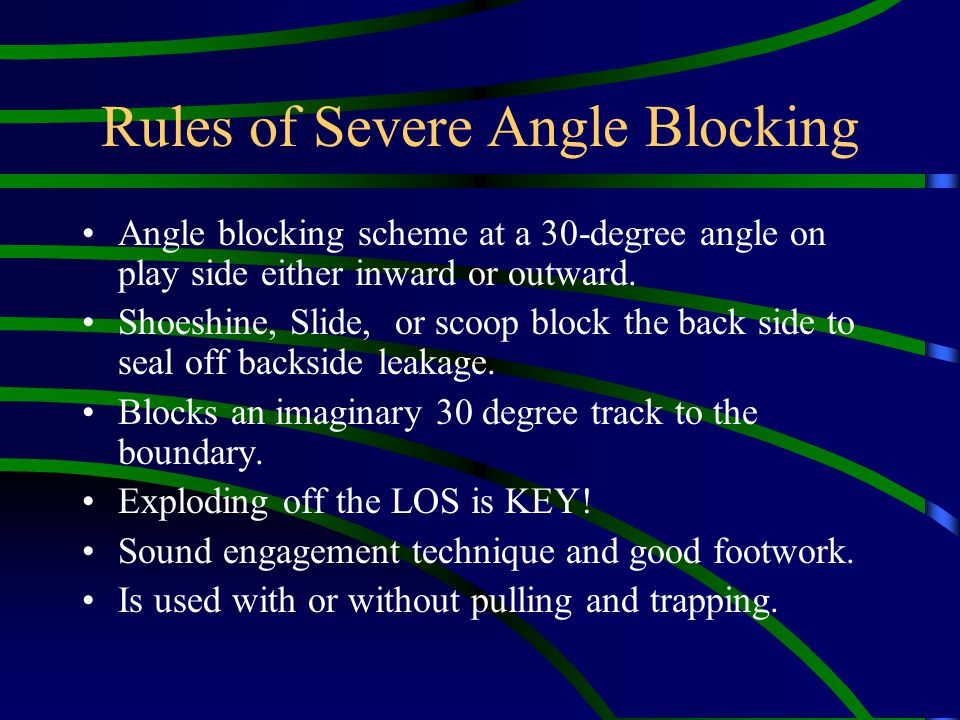 Rules of Severe Angle Blocking