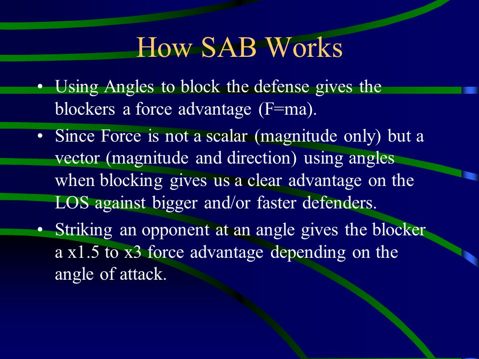 How SAB Works Using Angles to block the defense gives the blockers a force advantage (F=ma).
