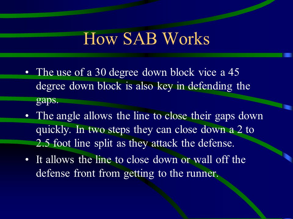 How SAB Works The use of a 30 degree down block vice a 45 degree down block is also key in defending the gaps.