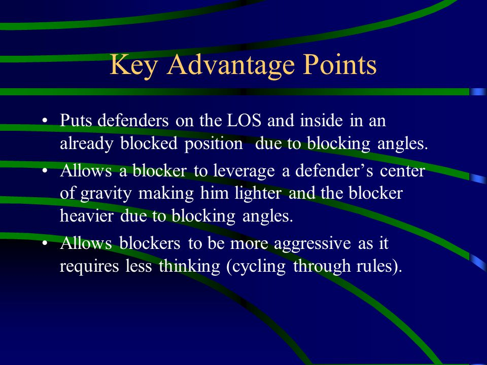 Key Advantage Points Puts defenders on the LOS and inside in an already blocked position due to blocking angles.