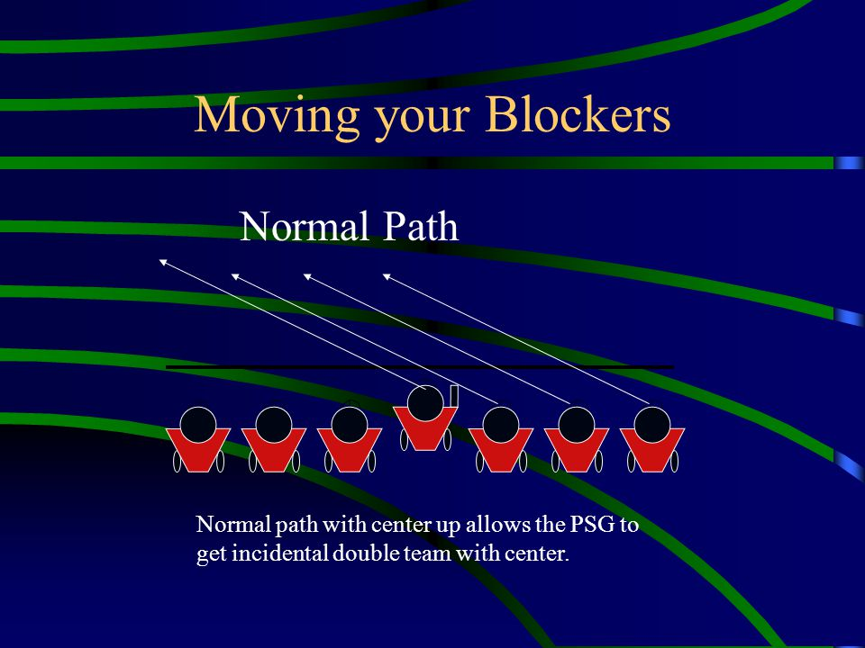 Moving your Blockers Normal Path