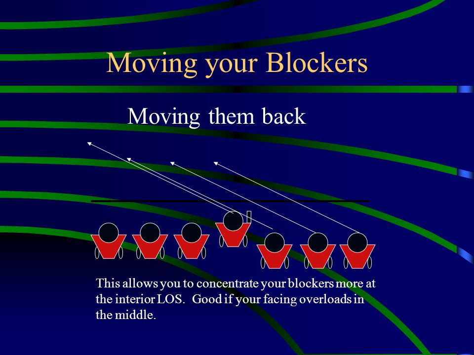 Moving your Blockers Moving them back