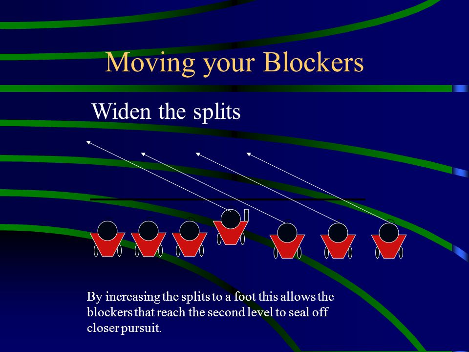 Moving your Blockers Widen the splits