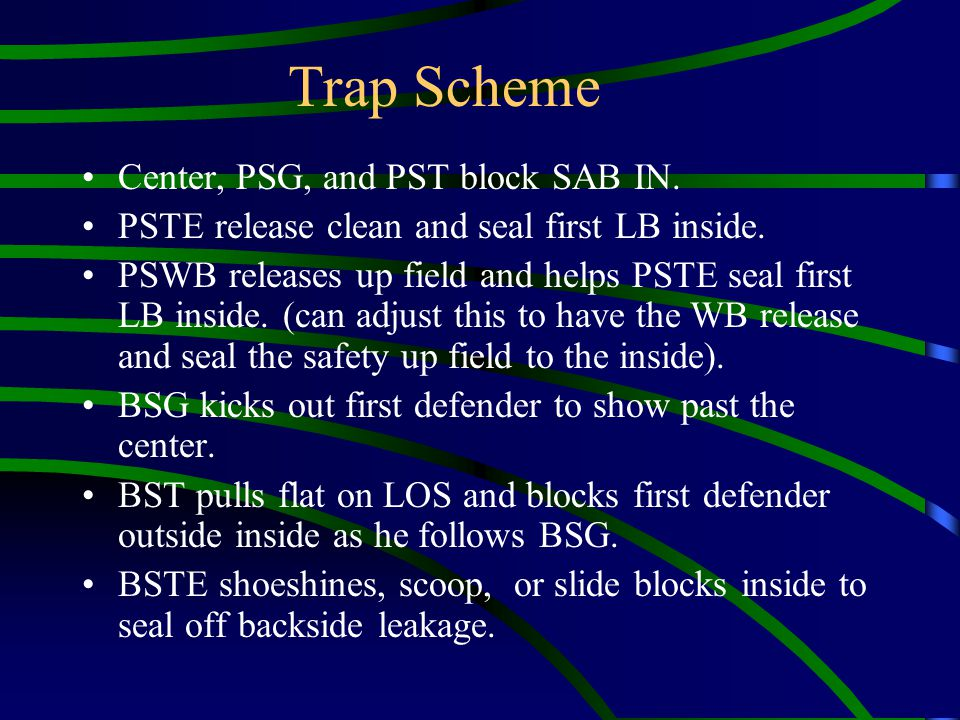Trap Scheme Center, PSG, and PST block SAB IN.