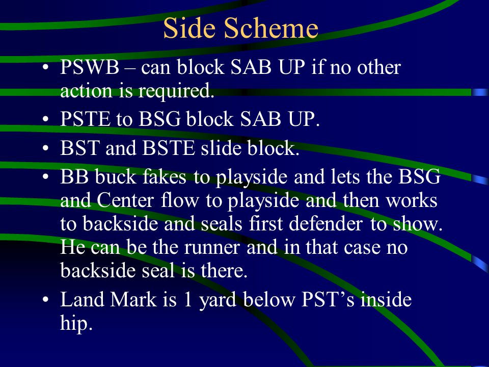 Side Scheme PSWB – can block SAB UP if no other action is required.