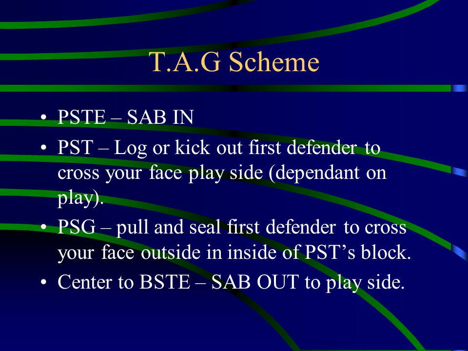 T.A.G Scheme PSTE – SAB IN. PST – Log or kick out first defender to cross your face play side (dependant on play).