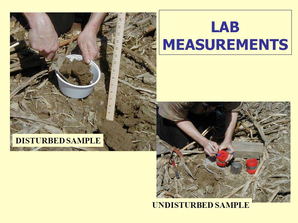 LAB MEASUREMENTS DISTURBED SAMPLE UNDISTURBED SAMPLE
