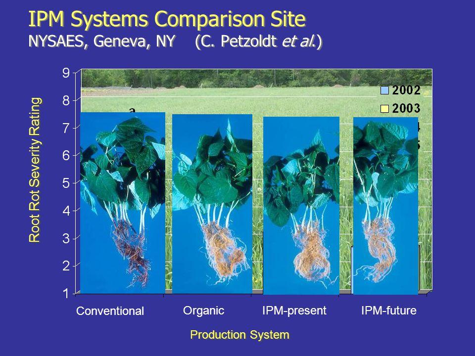 IPM Systems Comparison Site NYSAES, Geneva, NY (C. Petzoldt et al.)