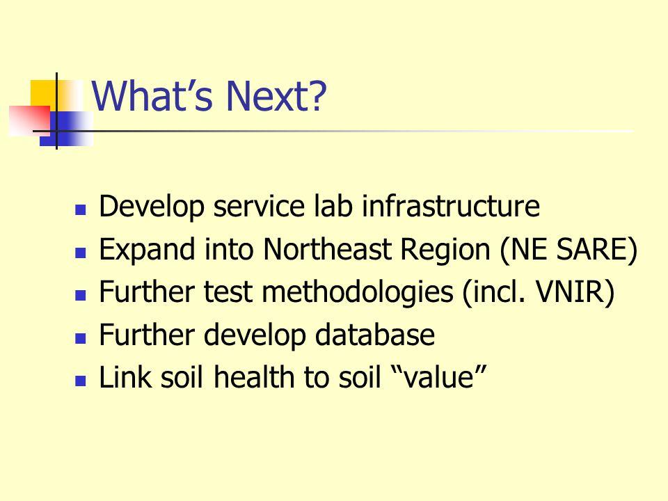 What's Next Develop service lab infrastructure