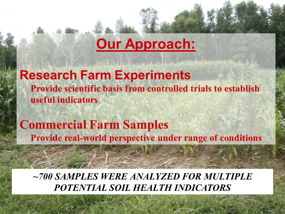 Our Approach: Research Farm Experiments Commercial Farm Samples