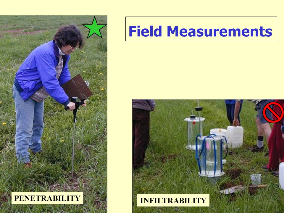 Field Measurements PENETRABILITY INFILTRABILITY