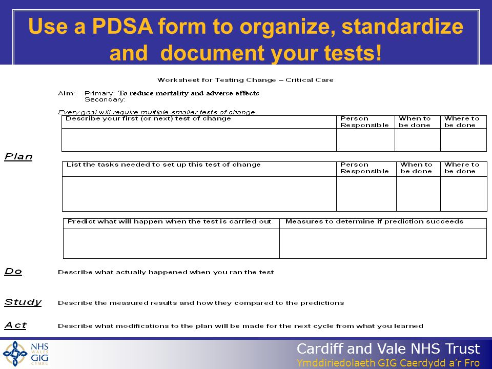 Use a PDSA form to organize, standardize and document your tests!