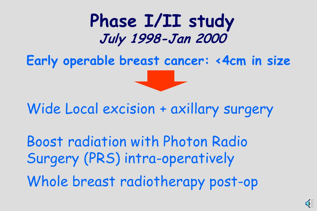 Phase I/II study July 1998-Jan 2000